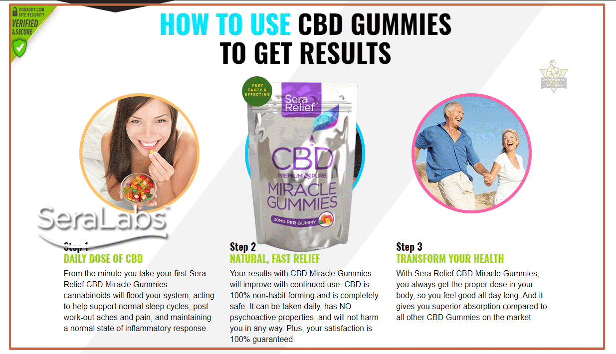 Sera-Relief-CBD-Miracle-Gummies3.png4
